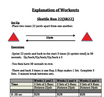 planning a fitness program