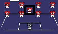 defensive center midfielder, soccer positions, soccer goalies, strikers, midfield, defense