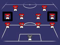 outside midfielder, soccer positions, soccer goalies, strikers, midfield, defense