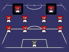 Striker, soccer positions, soccer goalies, strikers, midfield, defense